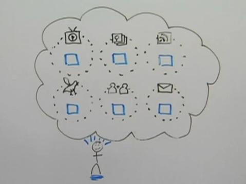 The Digital Beyond: Problems