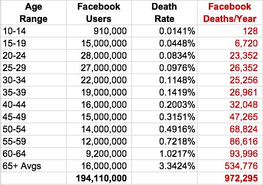 FacebookDeaths2016